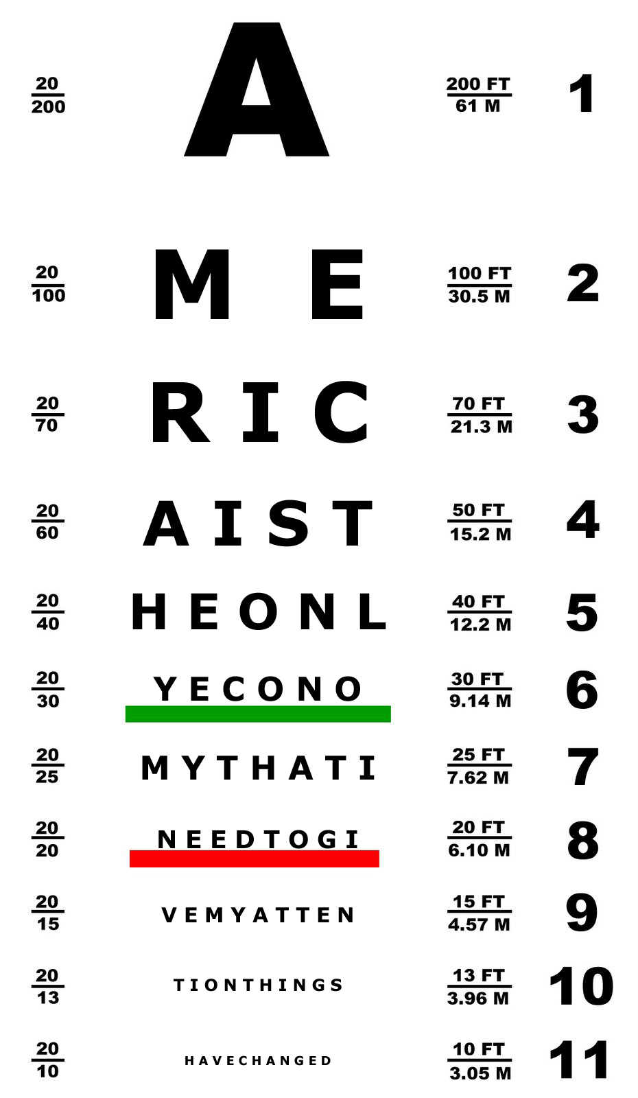 This is a graphic of Unusual Printable Snellen Eye Chart
