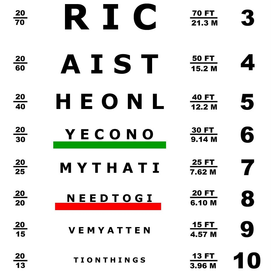 Exam Supplies: Eye Chart (Snellen)